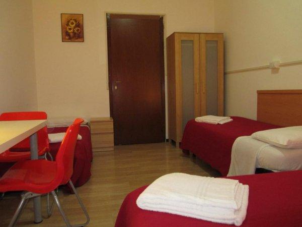 Hostel 3, 米蘭