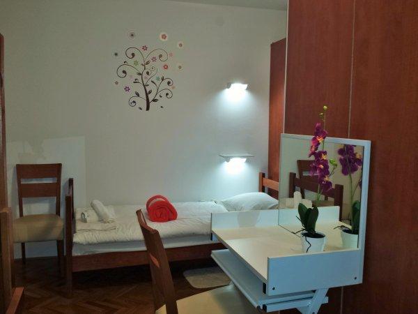 Hostel Tresnja, Zagreb